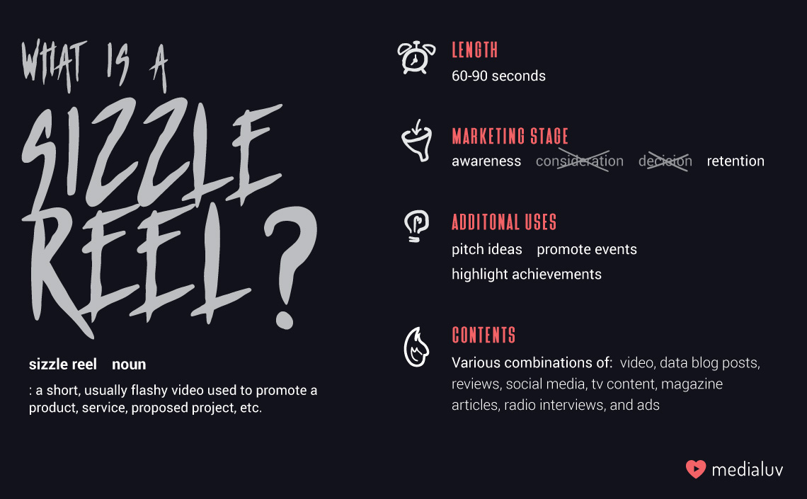 What is a sizzle reel