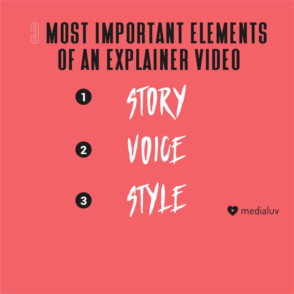 Explainer Video Elements